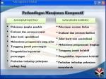 perbandingan manajemen komparatif