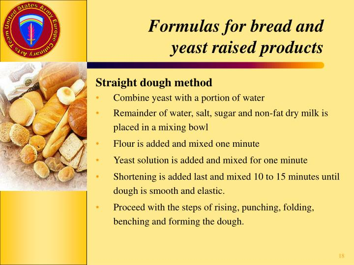 Formulas for bread and