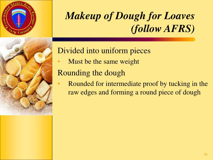 Makeup of Dough for Loaves