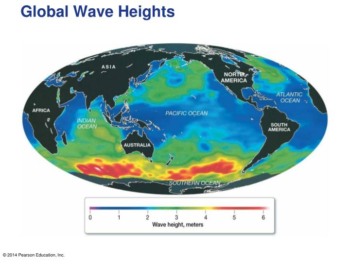 Global Wave Heights