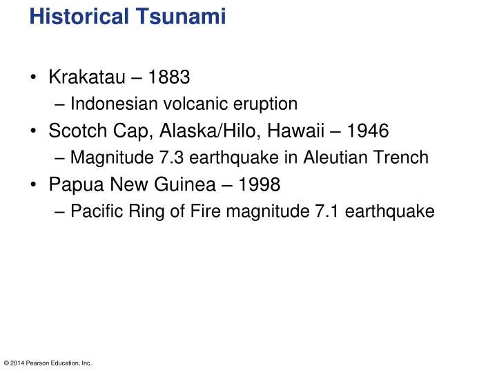 Historical Tsunami