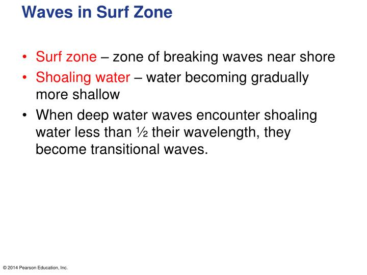 Waves in Surf Zone