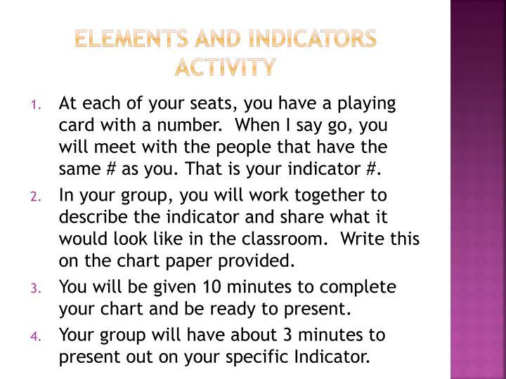 Elements and Indicators Activity