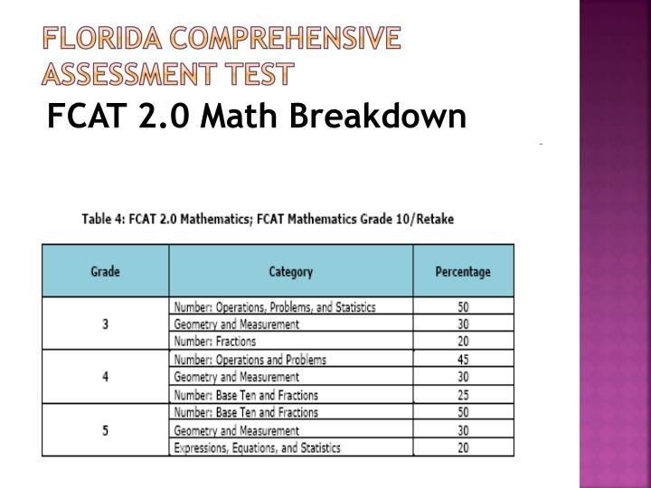 FCAT 2.0 Math Breakdown