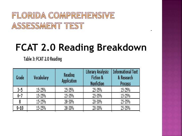 FCAT 2.0 Reading Breakdown