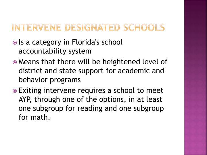 Intervene Designated Schools