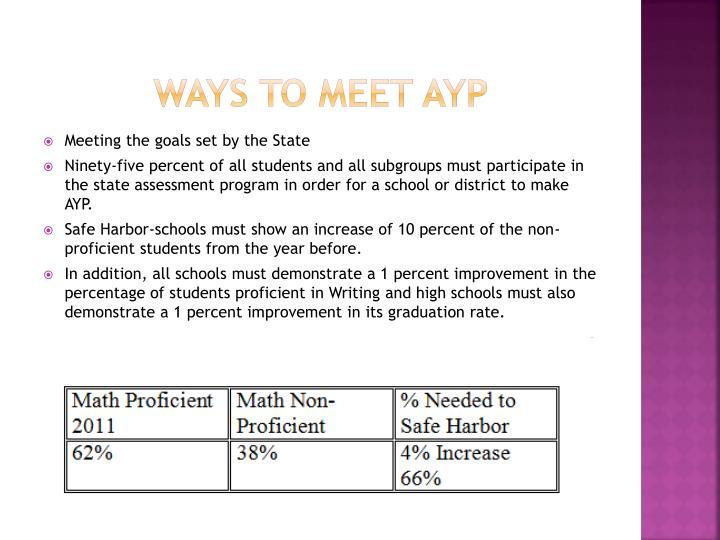 Ways to Meet AYP