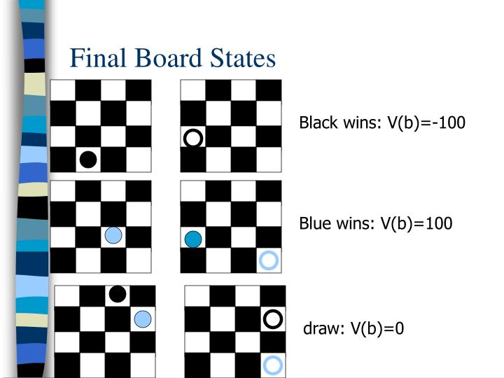 Final Board States