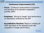 continuous improvement ci