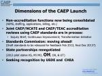 dimensions of the caep launch