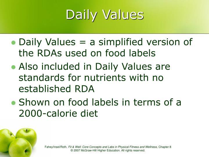 Daily Values