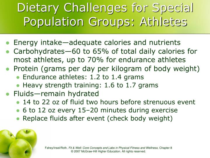 Dietary Challenges for Special Population Groups: Athletes