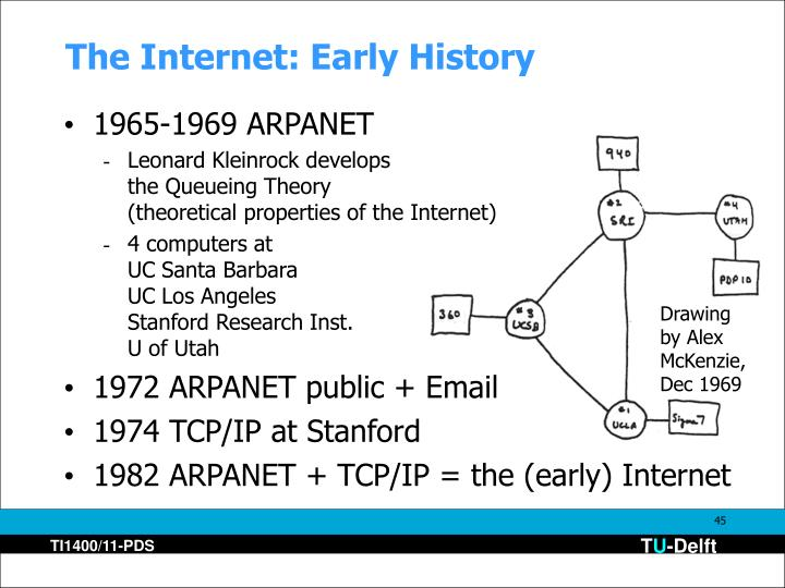 The Internet: Early History
