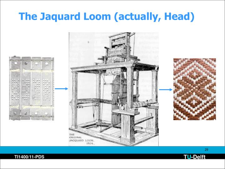The Jaquard Loom (actually, Head)