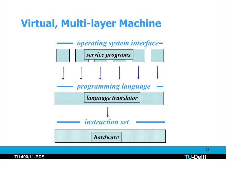 Virtual, Multi-layer Machine