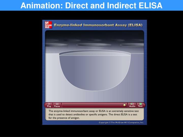 Animation: Direct and Indirect ELISA