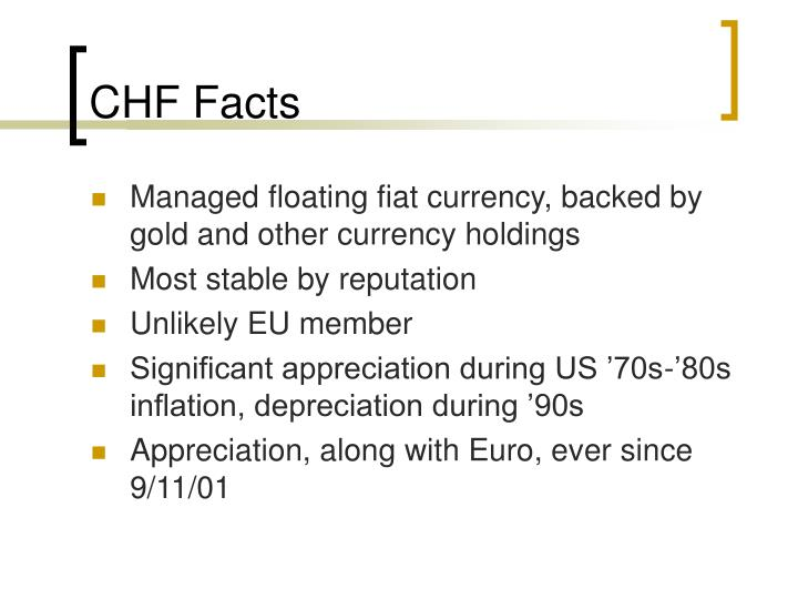 CHF Facts