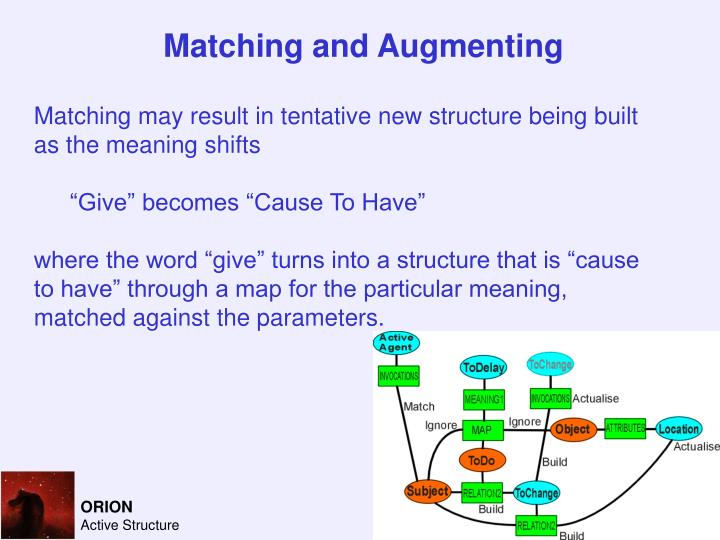 Matching and Augmenting