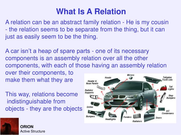 What Is A Relation