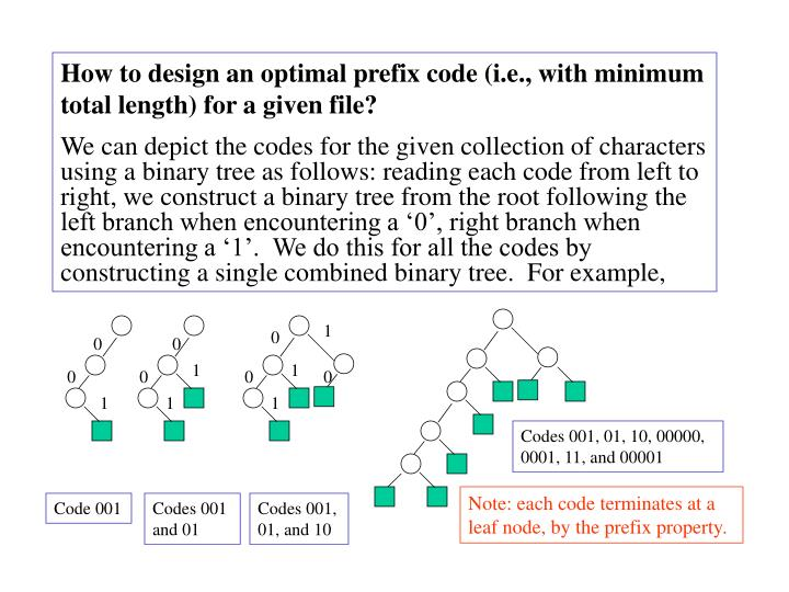How to design an optimal prefix code (i.e., with minimum total length) for a given file?