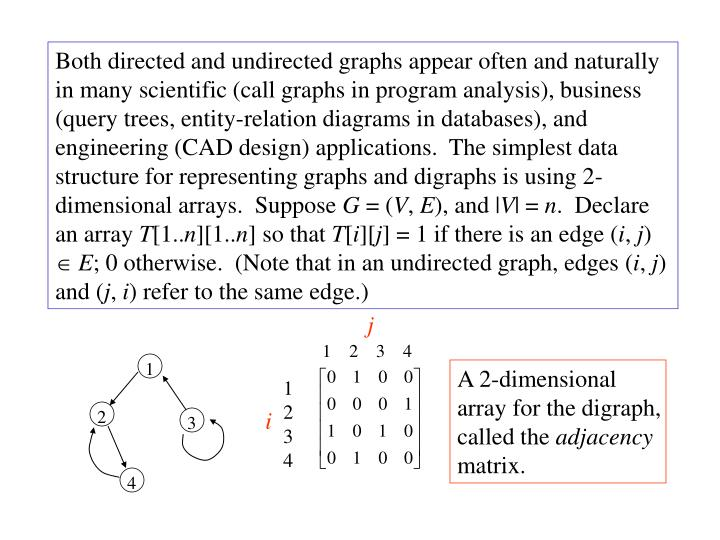 Both directed and undirected graphs appear often and naturally in many scientific (call graphs in program analysis), business (query trees, entity-relation diagrams in databases), and engineering (CAD design) applications.  The simplest data structure for representing graphs and digraphs is using 2-dimensional arrays.  Suppose