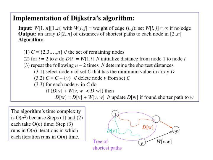 Implementation of Dijkstra's algorithm: