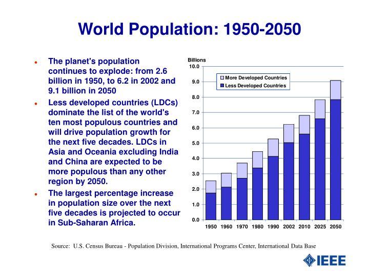 World Population: 1950-2050