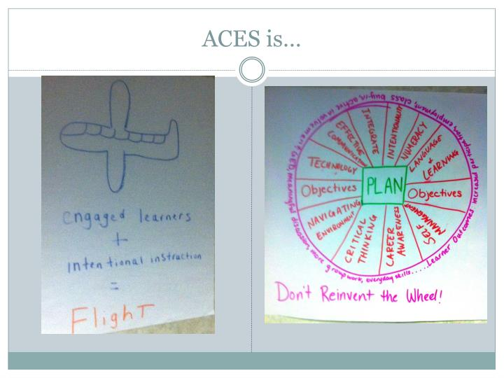 ACES is…