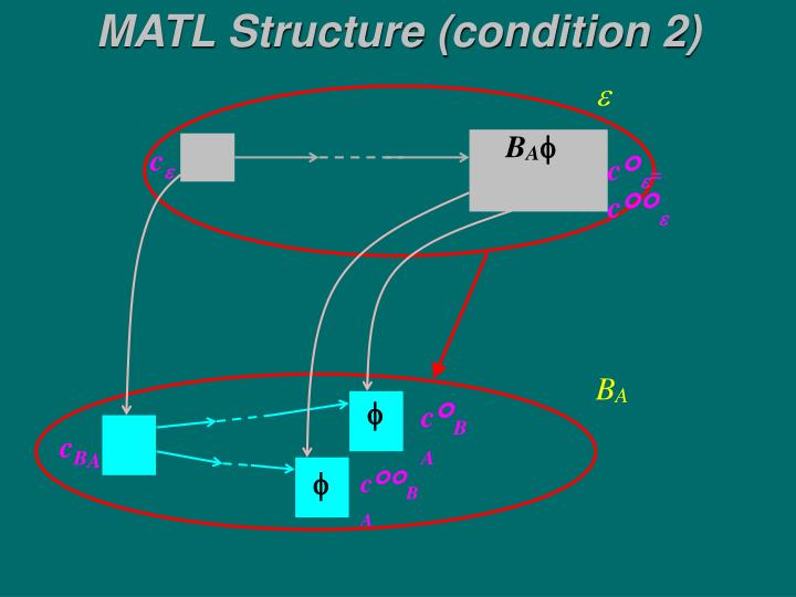 matl structure condition 2 n.