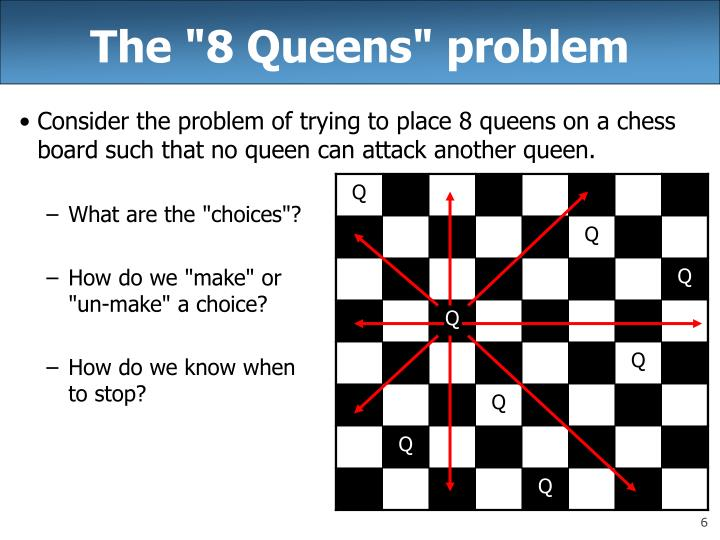 "The ""8 Queens"" problem"