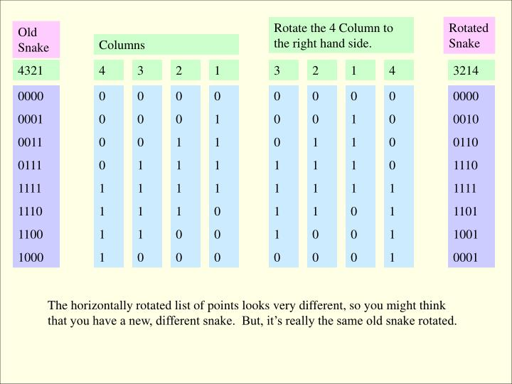 Rotate the 4 Column to the right hand side.