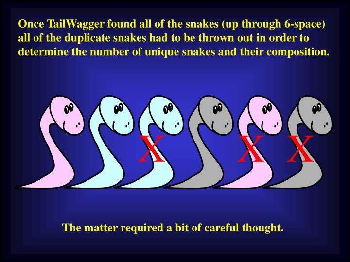 Once TailWagger found all of the snakes (up through 6-space) all of the duplicate snakes had to be thrown out in order to determine the number of unique snakes and their composition.