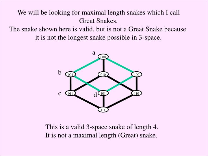 We will be looking for maximal length snakes which I call
