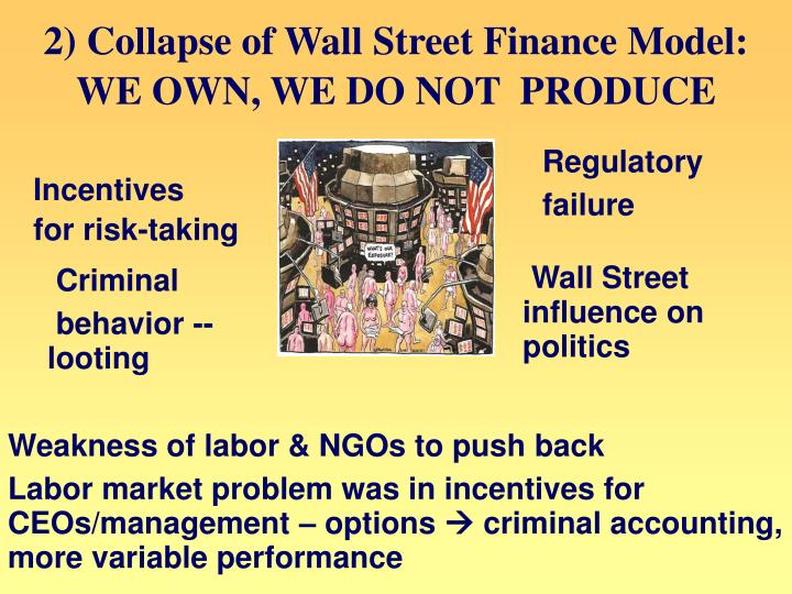 2) Collapse of Wall Street Finance Model: