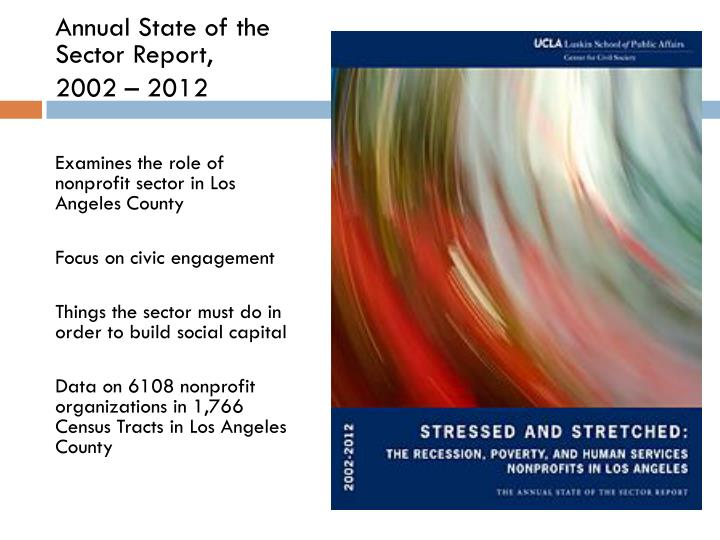 Annual State of the Sector