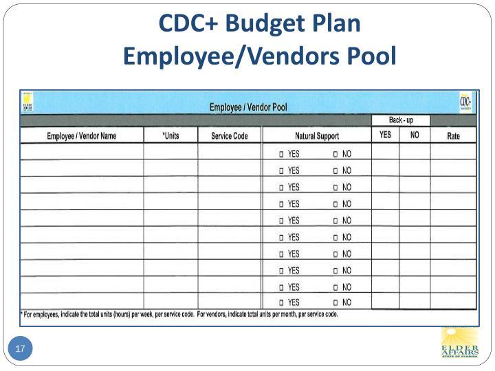 CDC+ Budget Plan