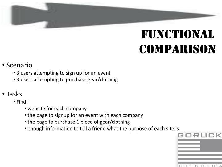Functional Comparison