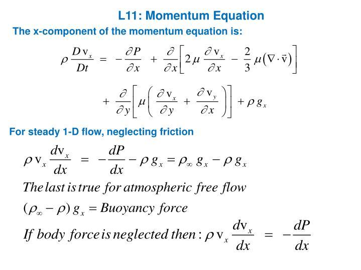 L11: Momentum