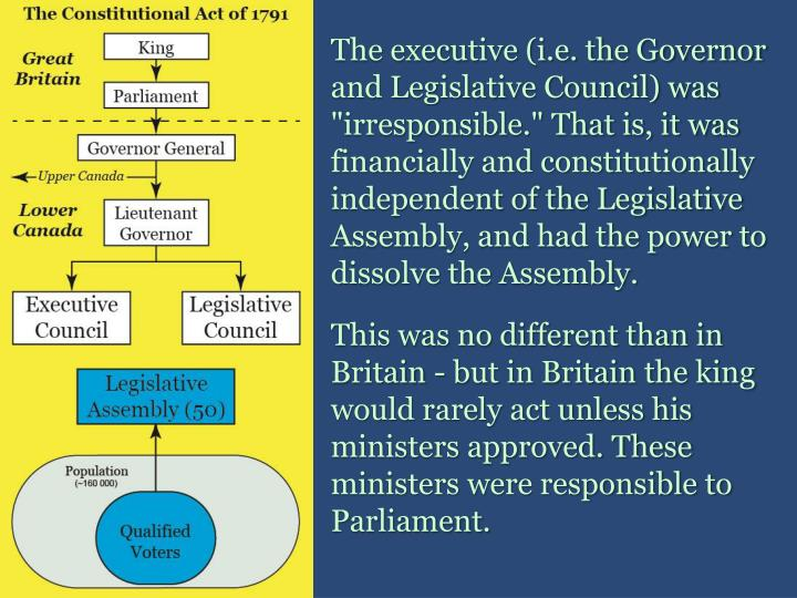 """The executive (i.e. the Governor and Legislative Council) was """"irresponsible."""" That is, it was financially and constitutionally independent of the Legislative Assembly, and had the power to dissolve the Assembly."""