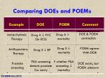 comparing does and poems