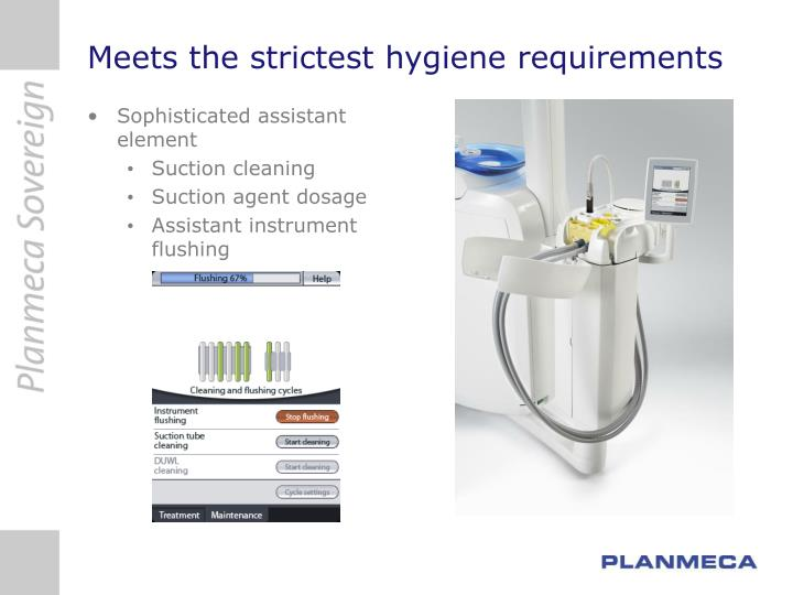 Meets the strictest hygiene requirements