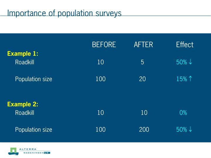 Importance of population surveys