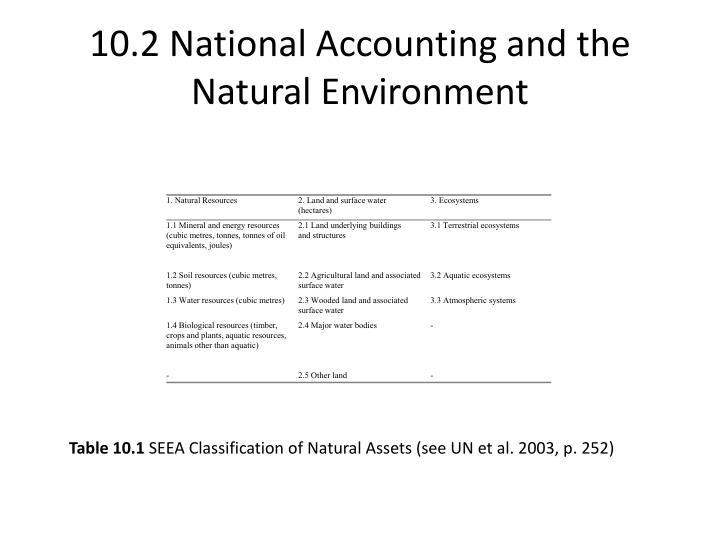 10 2 national accounting and the natural environment