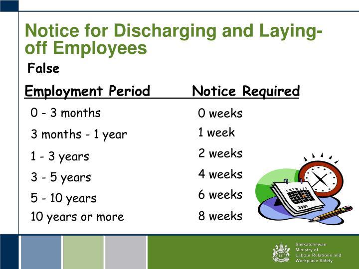 Employment Period