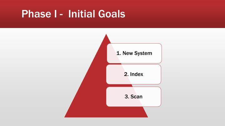 Phase I -  Initial Goals