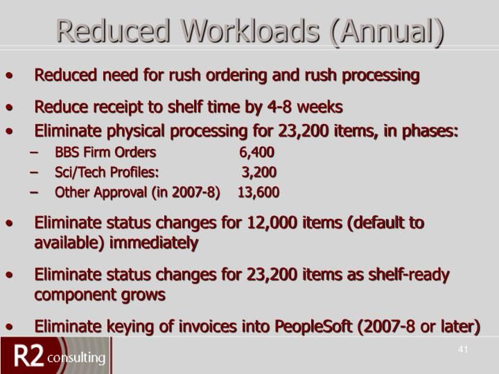 Reduced Workloads (Annual)