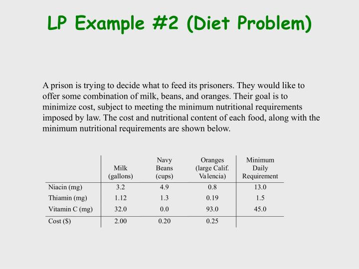 LP Example #2 (Diet Problem)