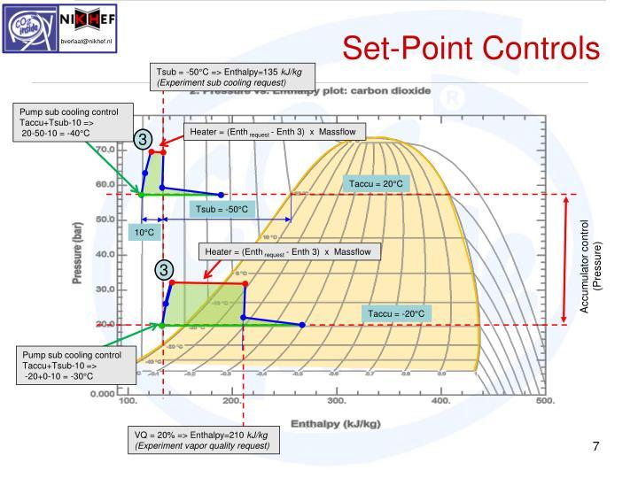 Set-Point Controls