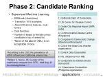 phase 2 candidate ranking