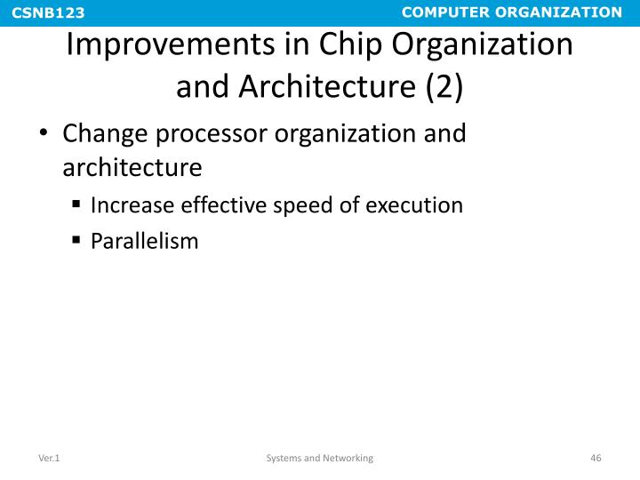 Improvements in Chip Organization and